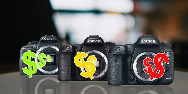 5 Conseils pour économiser de l`argent que vous devez savoir avant d`acheter un reflex numérique