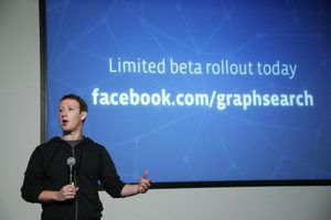 Facebook met tout là à moins que vous le rendre privé.
