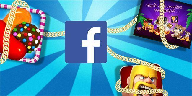 Connexion jeux facebook - ce qui est en elle pour vous?