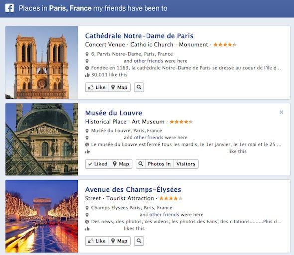 graphique facebook Recherche