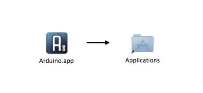 Configuration Mac