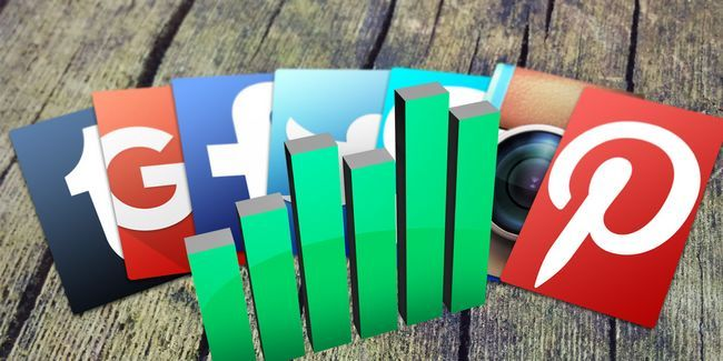 Voici la plus forte croissance des réseaux sociaux, vous devez joindre