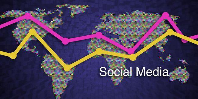 Comment suivre les tendances sur les médias sociaux