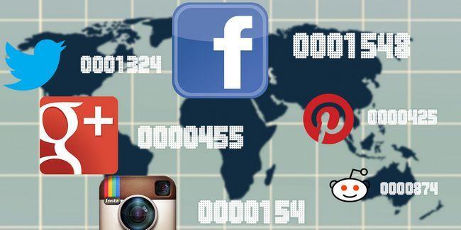 Comment suivre la façon dont les liens de fois sont partagés sur les médias sociaux