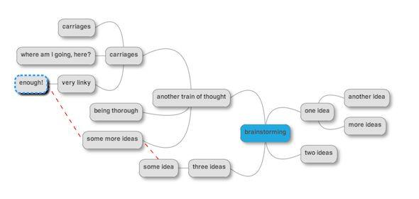 Mindmup-mind-map