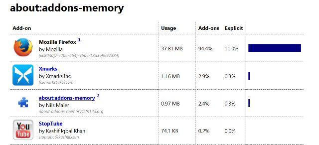 environ-extension-mémoire-002
