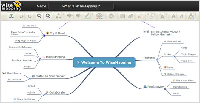 principal wisemapping