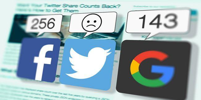 Vous voulez votre part twitter compte de retour? Voici comment les obtenir