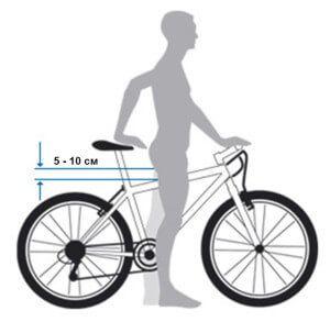 рекомендуемое расстояние между промежностью и рамой велосипеда