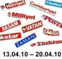Обзор турецкой прессы за неделю